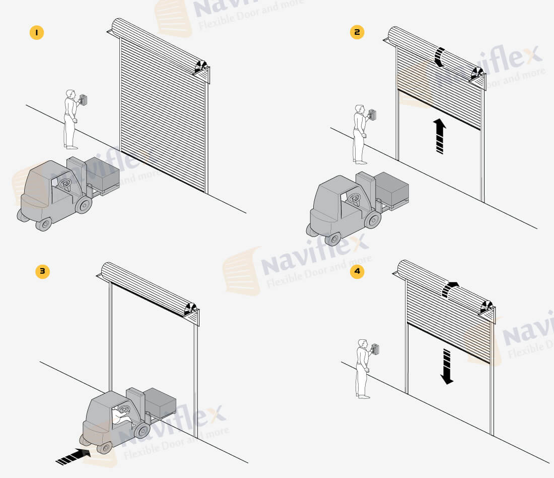 Roller-shutter-door-Van-Hanh-all
