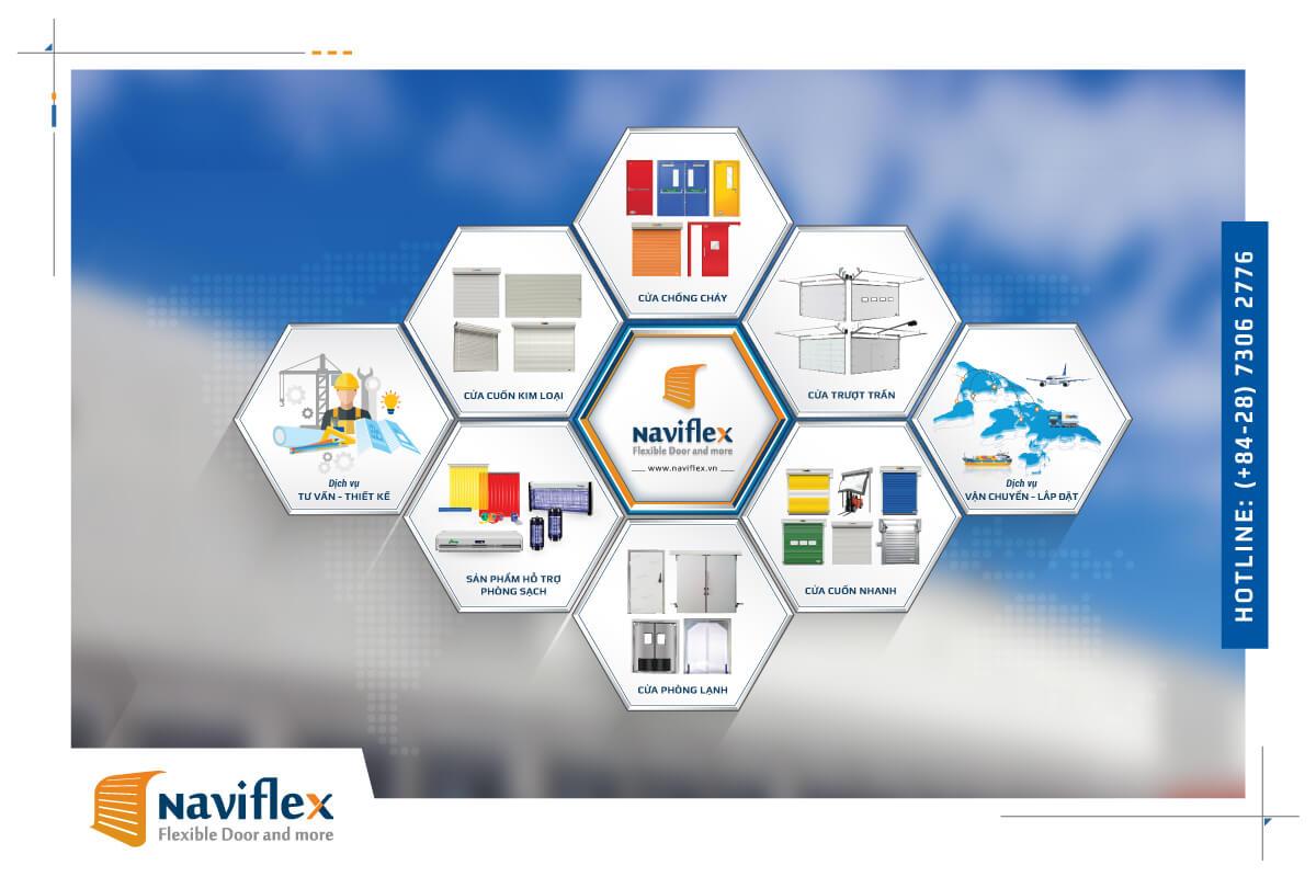 Thương hiệu Naviflex, Nhóm sản phẩm cửa công nghiệp Naviflex